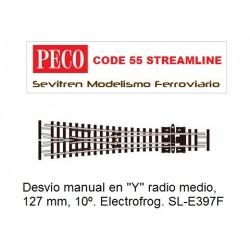 Desvío manual en Y radio...