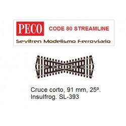SL-393 Crossing, Short. Insulfrog. (Peco Code 80 Streamline)