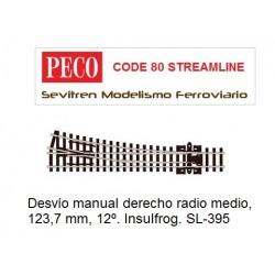 Desvío manual derecho radio medio, 123,7 mm, 12º. Insulfrog. SL-395 (Peco Code 80 Streamline)