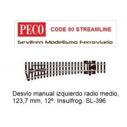 Desvío manual izquierdo radio medio, 123,7 mm, 12º. Insulfrog. SL-396 (Peco Code 80 Streamline)