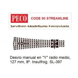 """Desvío manual en """"Y"""" radio medio, 127 mm, 8º. Insulfrog. SL-397 (Peco Code 80 Streamline)"""