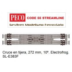 SL-E383F Scissors Crossing, Medium Radius. Electrofrog. (Peco Code 55 Streamline)