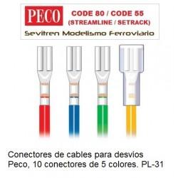 Conectores de cables para...